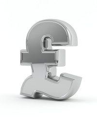Chrome pound symbol