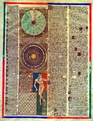 Astronomical vintage chart