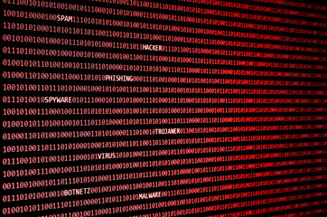Digitale Bedrohungen red
