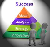 Success Pyramid Shows Accomplishment Progress And Successful poster