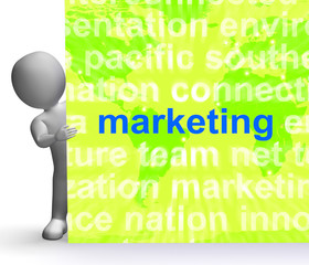 Marketing In Word Cloud Sign Means Market Advertising Sales