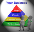 Your Business Symbol Means Entrepreneur Company And Marketing
