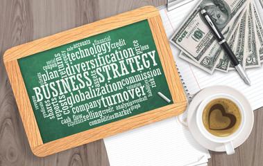 Business word cloud in chalkboard
