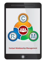 Contact Relationship Management software diagram