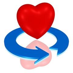 die Liebe erneuern, rundum geliebt, alles Gute fürs Herz