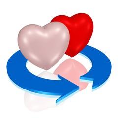 die Liebe erneuern - neu verlieben