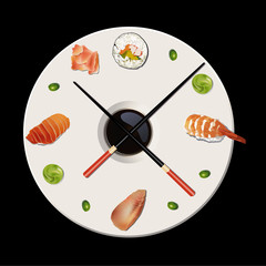 Vector of Times of Sushi
