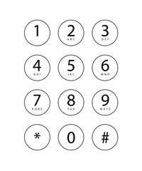 Illustration of a phone keypad for a touchscreen device