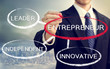 Businessman with entrepreneur