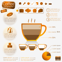 Modern coffee Infographics diagram design. Vector illustration.