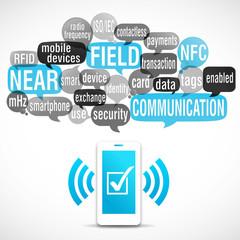 nuage de mots bulles avec smartphone : NFC