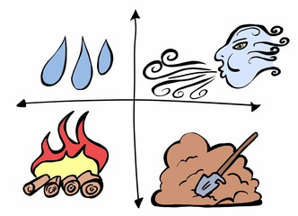 doodle 4 elements