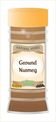 Ground Nutmeg Jar