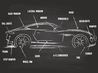 Car Parts Sketch On Blackboard