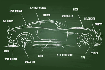 Car Parts Sketch On Green Board