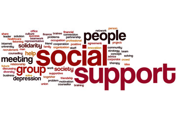 Social support word cloud
