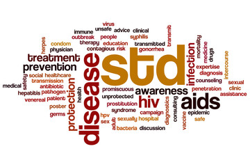 STD word cloud