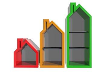 Stijgende opbrengst vastgoed projecten