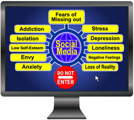 Social Networks with negative impacts