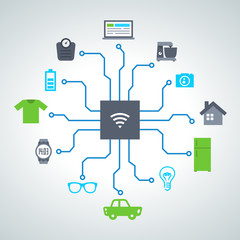internet of things 2014_09 - 2