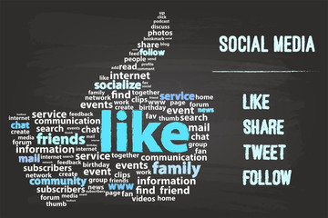Social Media Word Cloud Concept On Blackboard