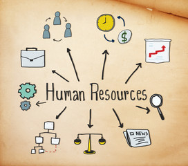 Human Resources on an Old Paper Background