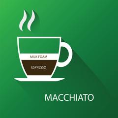 Types of coffee macchiato. vector illustration