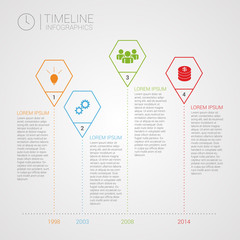 polygon timeline infographics design template with icons