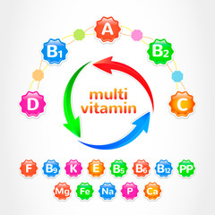 Set MultiVitamins