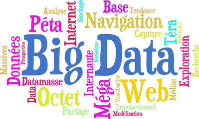 Big Data nuage de mots