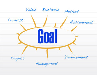 goal model diagram illustration design
