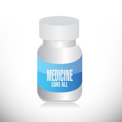 medicine pills illustration design