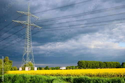 canvas print picture erneuerbare Energien