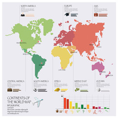 Dot Continent Of The World Map Infographic