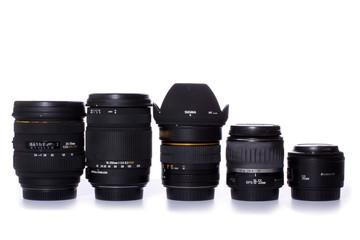 richtiges Fotoabjektiv wählen