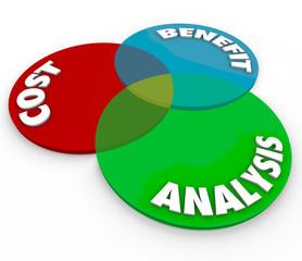 Cost Benefit Analysis 3d Venn Diagram Words