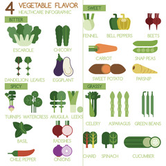 4 Vegetables flavour  illustrator set
