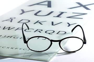 Concept of vision and eyesight