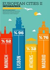 Famous European Cities Infographic Design