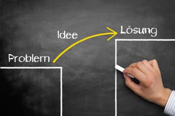 Problem - Idee - Lösung