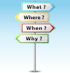 Vector questions signs
