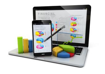 finances devices