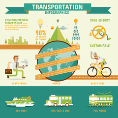 Transportation infographics.