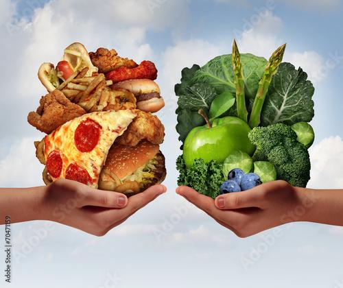 Leinwanddruck Bild Nutrition Choice