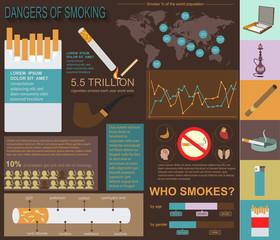 Dangers of smoking, infographics elements