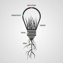 Light bulb infographics design line style concept.