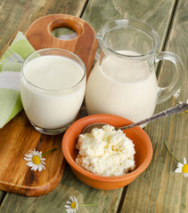 Fresh milk  products