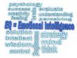 3d imagen Emotional Intelligence concept word cloud background