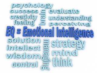 3d imagen Emotional Intelligence concept word cloud background