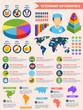 Veterinary infographic set